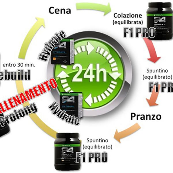Herbalife 24 - Prolong - Bevanda Isotonica